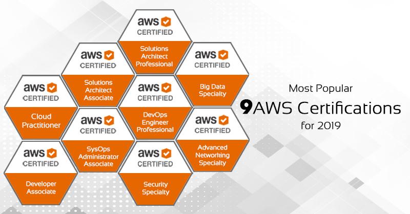 Most Popular 9 AWS Certifications for 2019