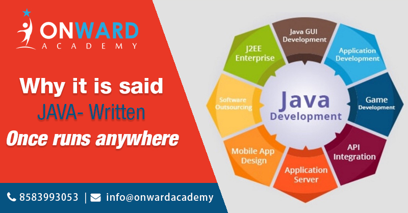 Why it is said JAVA- Written once runs anywhere